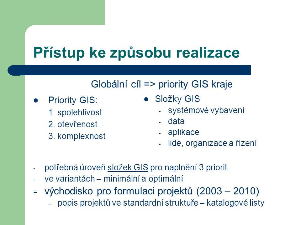 Přístup ke způsobu realizace Priority GIS: 1. spolehlivost 2.