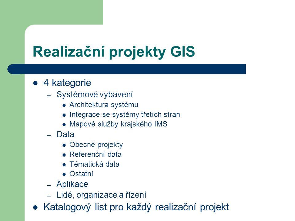 Realizační projekty GIS 4 kategorie – Systémové vybavení Architektura systému Integrace se systémy třetích stran Mapové služby krajského IMS – Data Obecné projekty Referenční data Tématická data Ostatní – Aplikace – Lidé, organizace a řízení Katalogový list pro každý realizační projekt