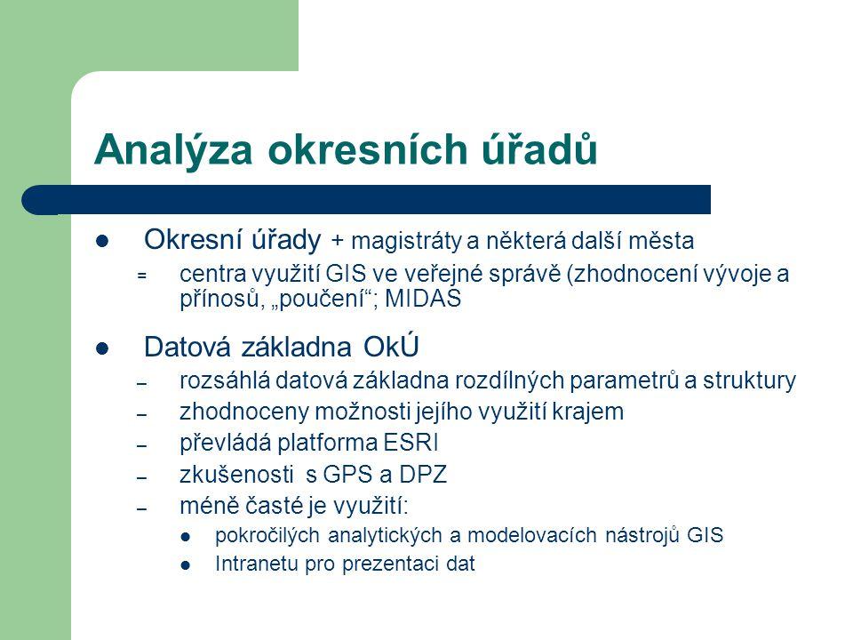 """Analýza okresních úřadů Okresní úřady + magistráty a některá další města = centra využití GIS ve veřejné správě (zhodnocení vývoje a přínosů, """"poučení ; MIDAS Datová základna OkÚ – rozsáhlá datová základna rozdílných parametrů a struktury – zhodnoceny možnosti jejího využití krajem – převládá platforma ESRI – zkušenosti s GPS a DPZ – méně časté je využití: pokročilých analytických a modelovacích nástrojů GIS Intranetu pro prezentaci dat"""