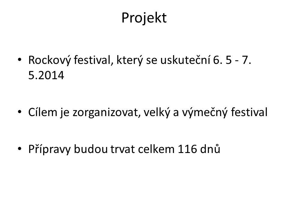 Projekt Rockový festival, který se uskuteční 6. 5 - 7. 5.2014 Cílem je zorganizovat, velký a výmečný festival Přípravy budou trvat celkem 116 dnů
