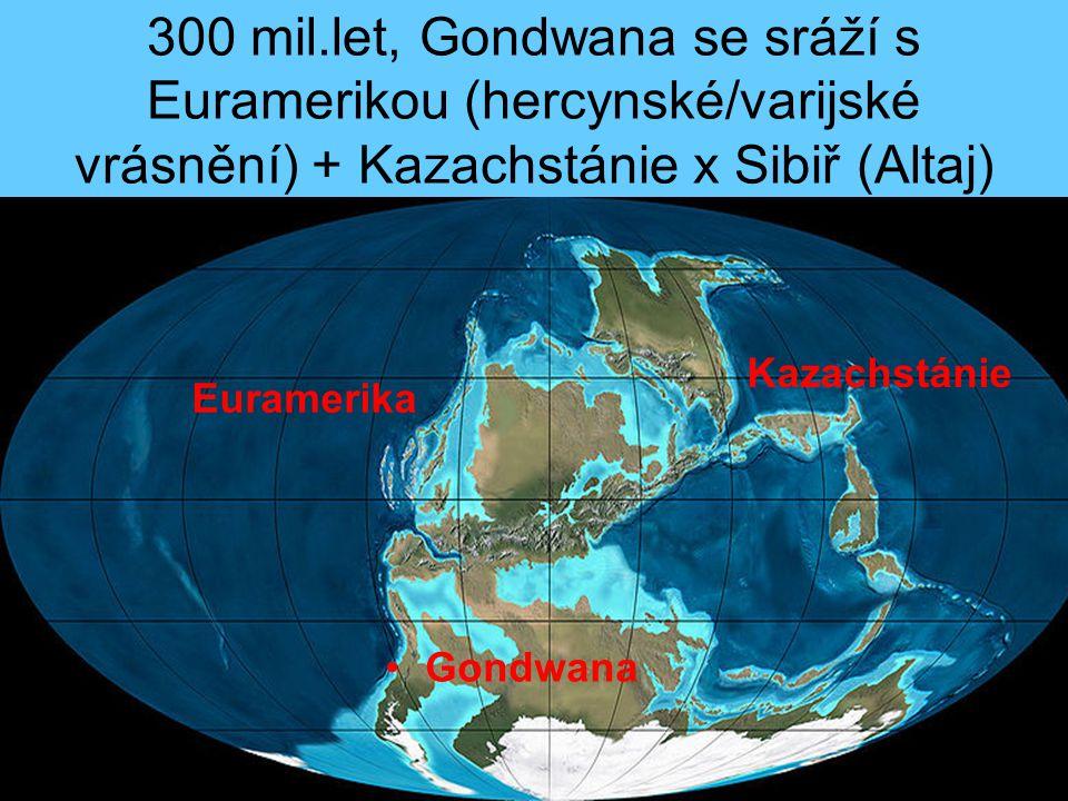 300 mil.let, Gondwana se sráží s Euramerikou (hercynské/varijské vrásnění) + Kazachstánie x Sibiř (Altaj) Euramerika Gondwana Kazachstánie