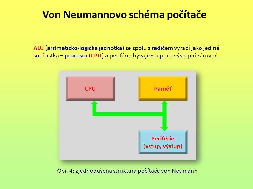 Von Neumannovo schéma počítače Obr. 4: zjednodušená struktura počítače von Neumann Periférie (vstup, výstup) PaměťCPU ALU (aritmeticko-logická jednotk