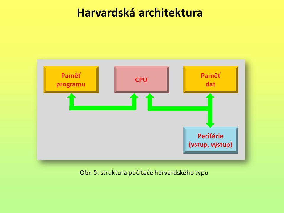 Harvardská architektura Obr. 5: struktura počítače harvardského typu Periférie (vstup, výstup) Paměť programu CPU Paměť dat