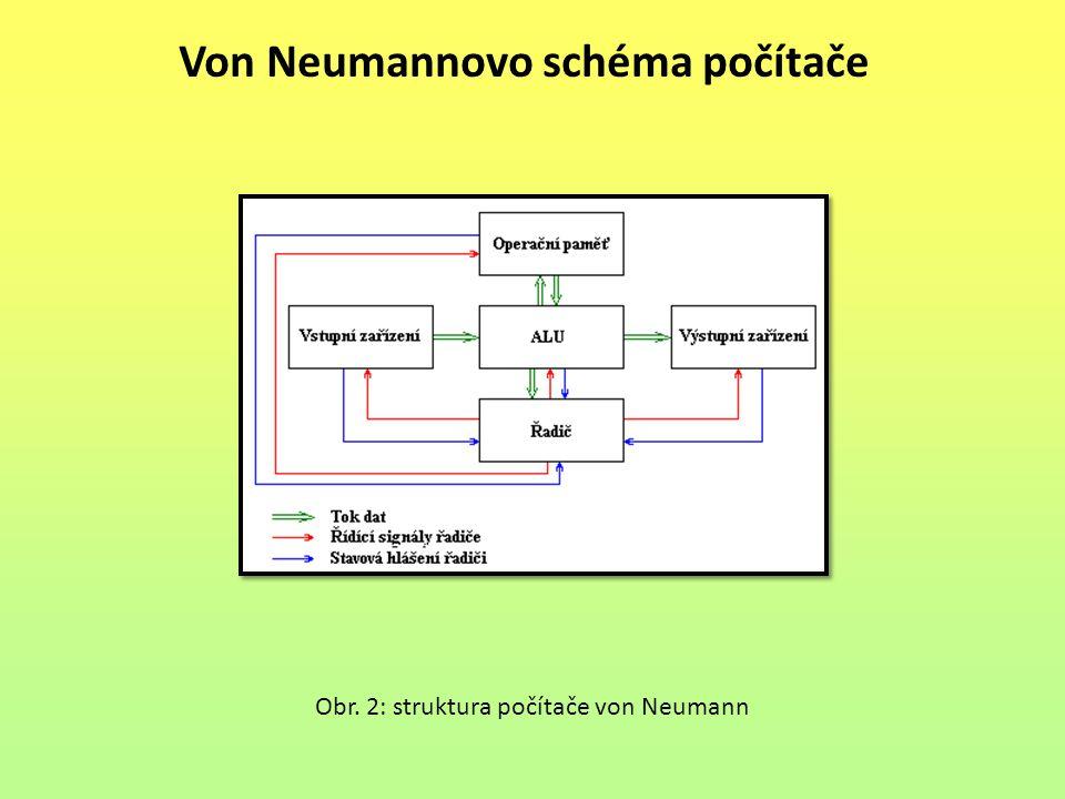 Von Neumannovo schéma počítače Obr. 2: struktura počítače von Neumann