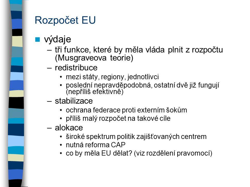 Rozpočet EU výdaje –tři funkce, které by měla vláda plnit z rozpočtu (Musgraveova teorie) –redistribuce mezi státy, regiony, jednotlivci poslední nepravděpodobná, ostatní dvě již fungují (nepříliš efektivně) –stabilizace ochrana federace proti externím šokům příliš malý rozpočet na takové cíle –alokace široké spektrum politik zajišťovaných centrem nutná reforma CAP co by měla EU dělat.