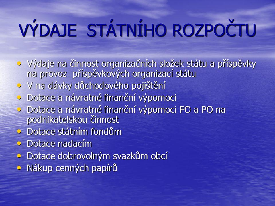 VÝDAJE STÁTNÍHO ROZPOČTU Výdaje na činnost organizačních složek státu a příspěvky na provoz příspěvkových organizací státu Výdaje na činnost organizač