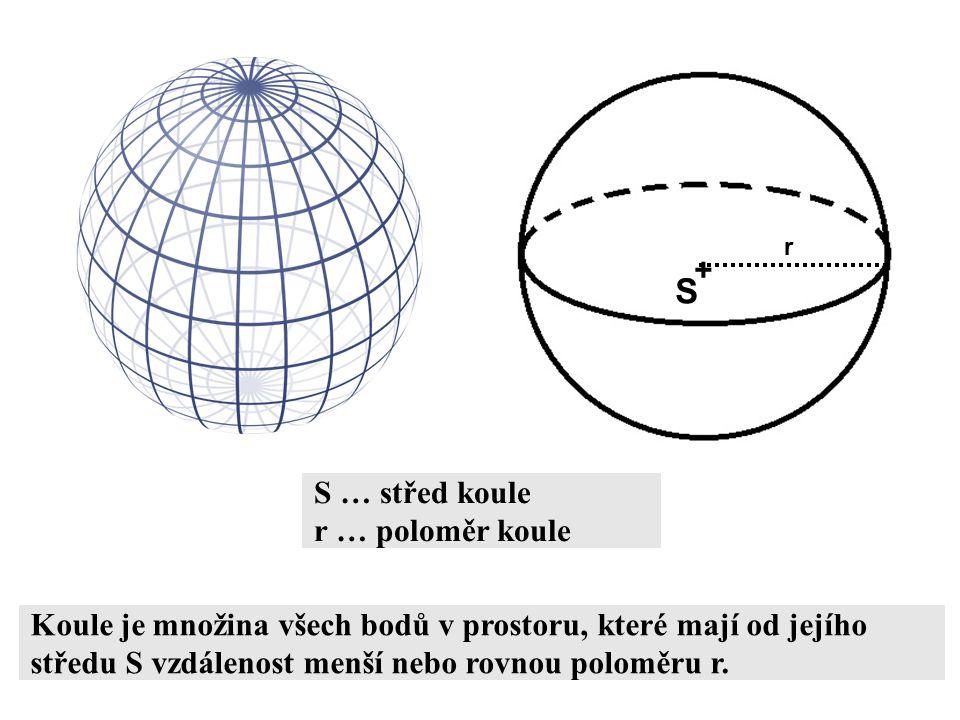 + S … střed koule r … poloměr koule S Koule je množina všech bodů v prostoru, které mají od jejího středu S vzdálenost menší nebo rovnou poloměru r. r