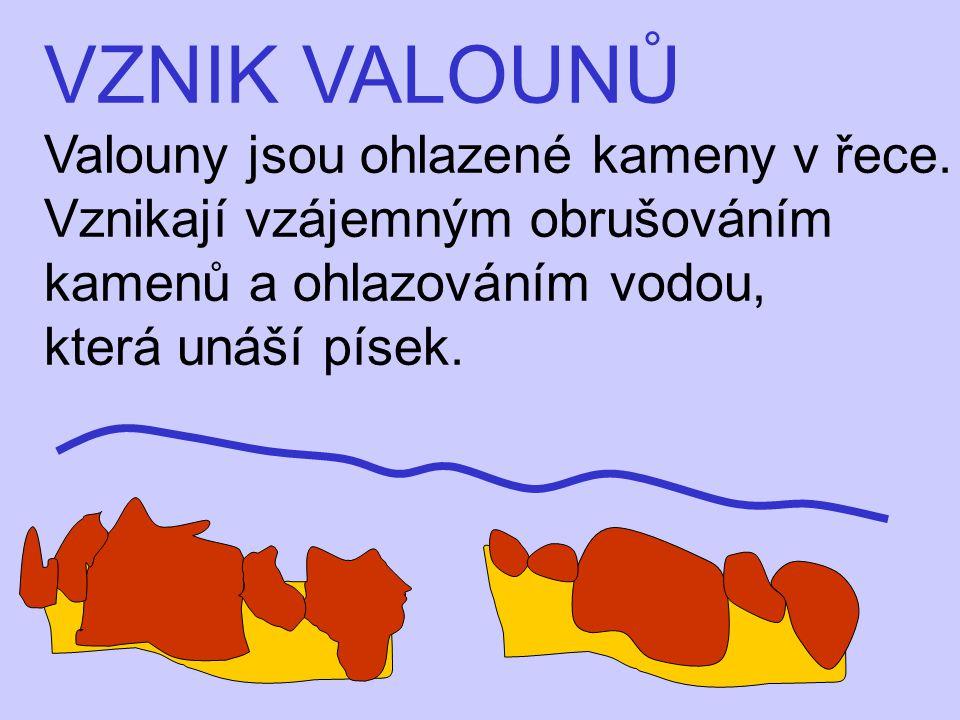 VZNIK VALOUNŮ Valouny jsou ohlazené kameny v řece. Vznikají vzájemným obrušováním kamenů a ohlazováním vodou, která unáší písek.