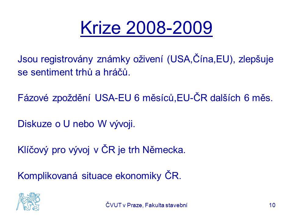 Krize 2008-2009 Jsou registrovány známky oživení (USA,Čína,EU), zlepšuje se sentiment trhů a hráčů. Fázové zpoždění USA-EU 6 měsíců,EU-ČR dalších 6 mě