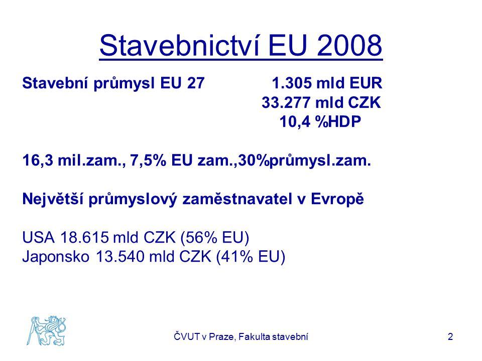 Stavebnictví EU 2008 Stavební průmysl EU 27 1.305 mld EUR 33.277 mld CZK 10,4 %HDP 16,3 mil.zam., 7,5% EU zam.,30%průmysl.zam. Největší průmyslový zam