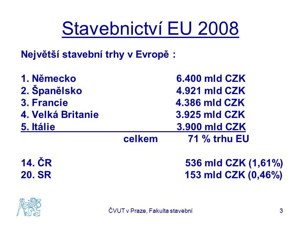 Stavebnictví EU 2008 Největší stavební trhy v Evropě : 1. Německo 6.400 mld CZK 2. Španělsko 4.921 mld CZK 3. Francie 4.386 mld CZK 4. Velká Britanie