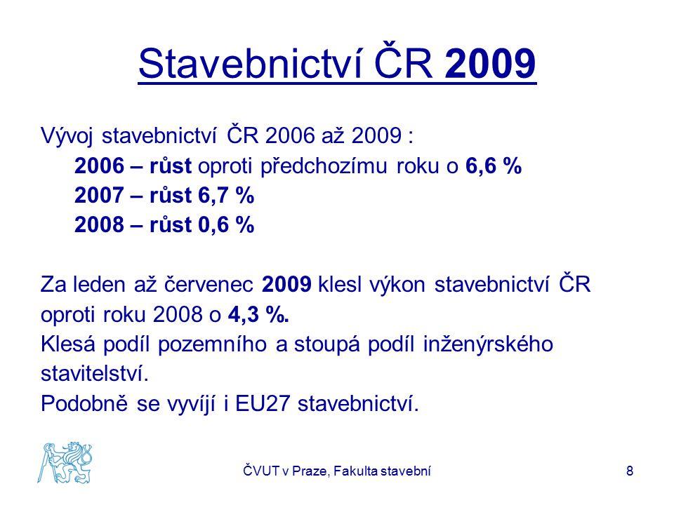 Stavebnictví ČR 2009 Vývoj stavebnictví ČR 2006 až 2009 : 2006 – růst oproti předchozímu roku o 6,6 % 2007 – růst 6,7 % 2008 – růst 0,6 % Za leden až