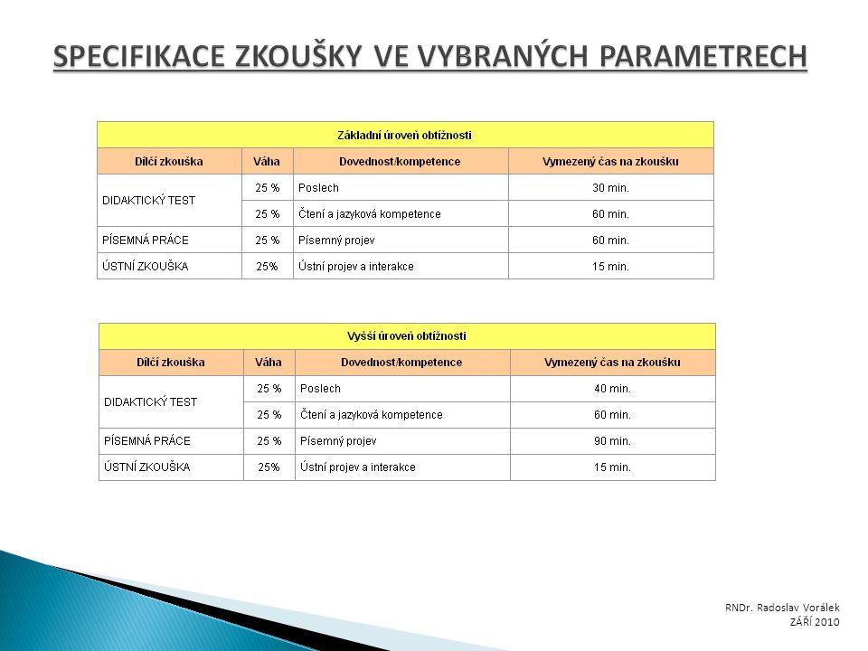 Didaktický test se skládá ze 2 subtestů: poslech (30 min.