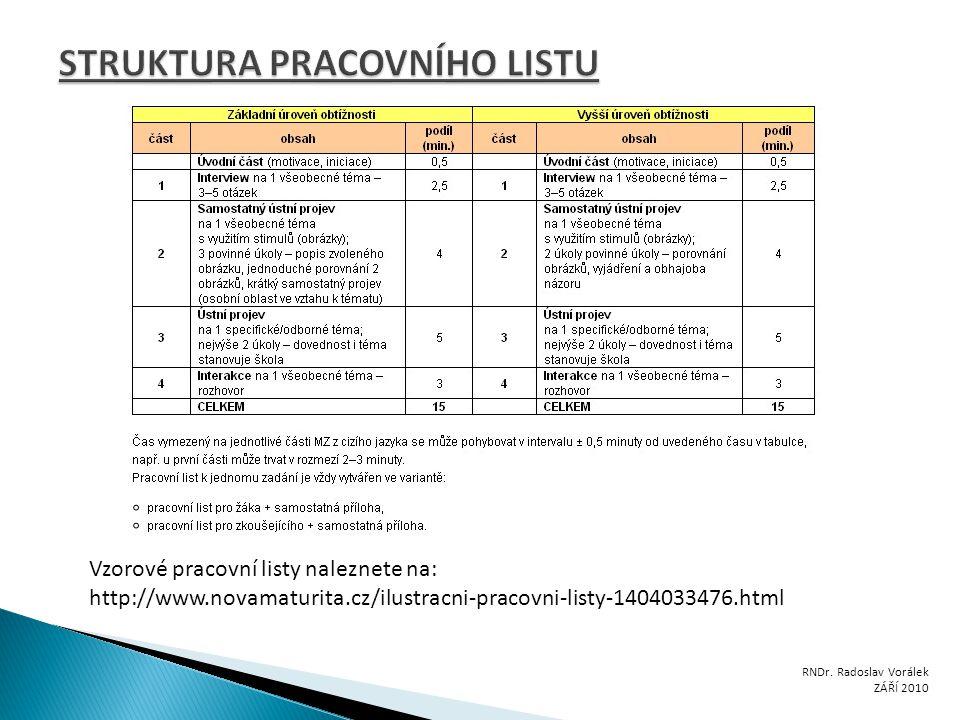 RNDr. Radoslav Vorálek ZÁŘÍ 2010 Vzorové pracovní listy naleznete na: http://www.novamaturita.cz/ilustracni-pracovni-listy-1404033476.html
