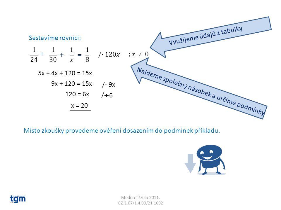 Moderní škola 2011, CZ.1.07/1.4.00/21.1692 Sestavíme rovnici: Využijeme údajů z tabulky Najdeme společný násobek a určíme podmínky + += 5x + 4x + 120 = 15x 9x + 120 = 15x /- 9x 120 = 6x x = 20 Místo zkoušky provedeme ověření dosazením do podmínek příkladu.