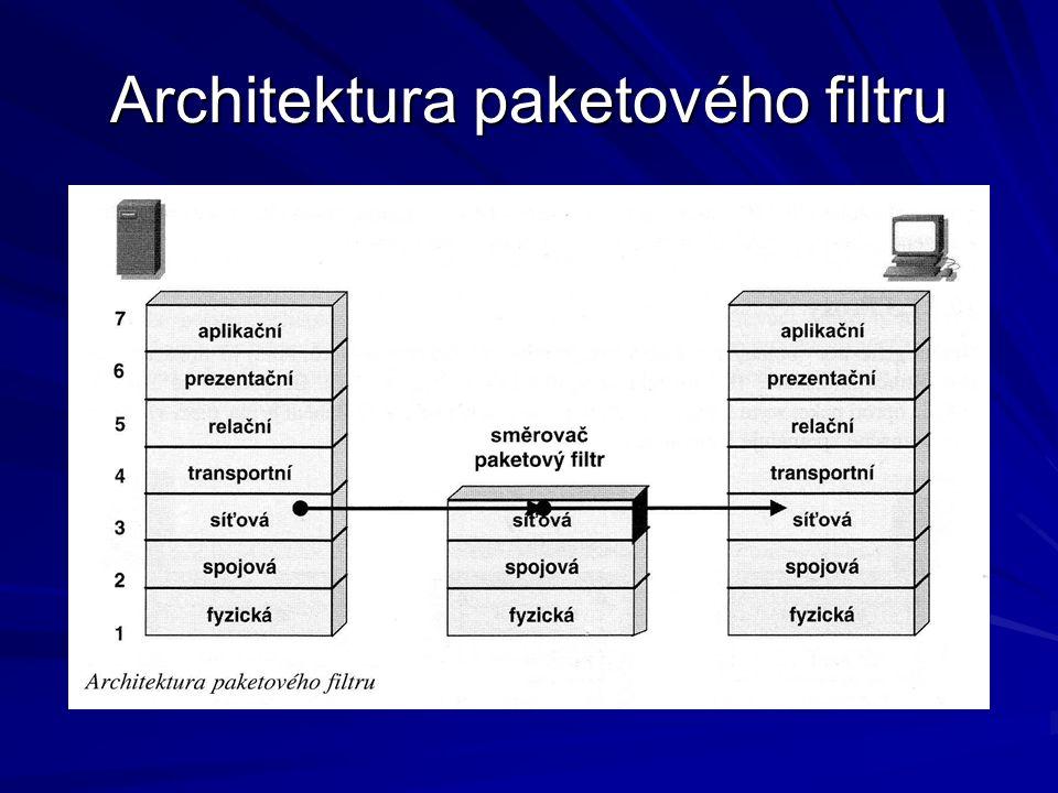 Architektura paketového filtru