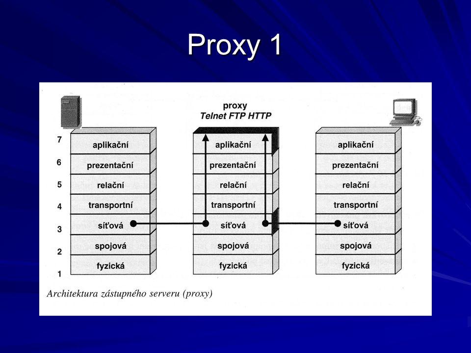Proxy 1