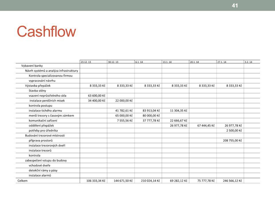 Cashflow 41