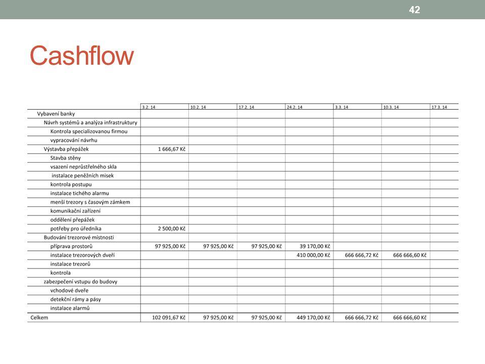 Cashflow 42