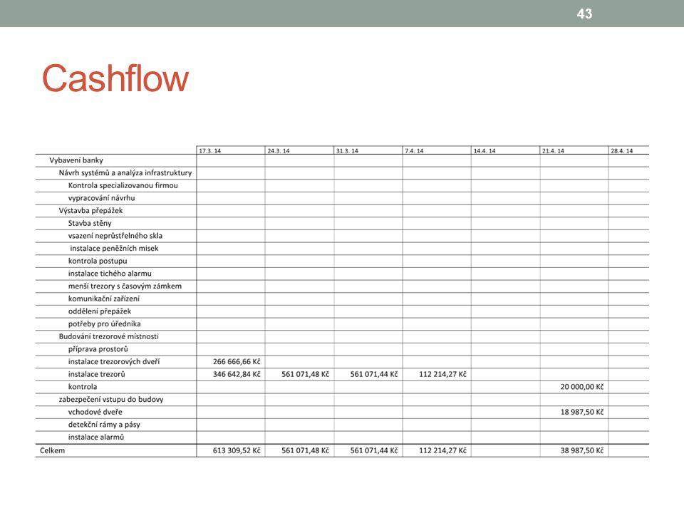 Cashflow 43