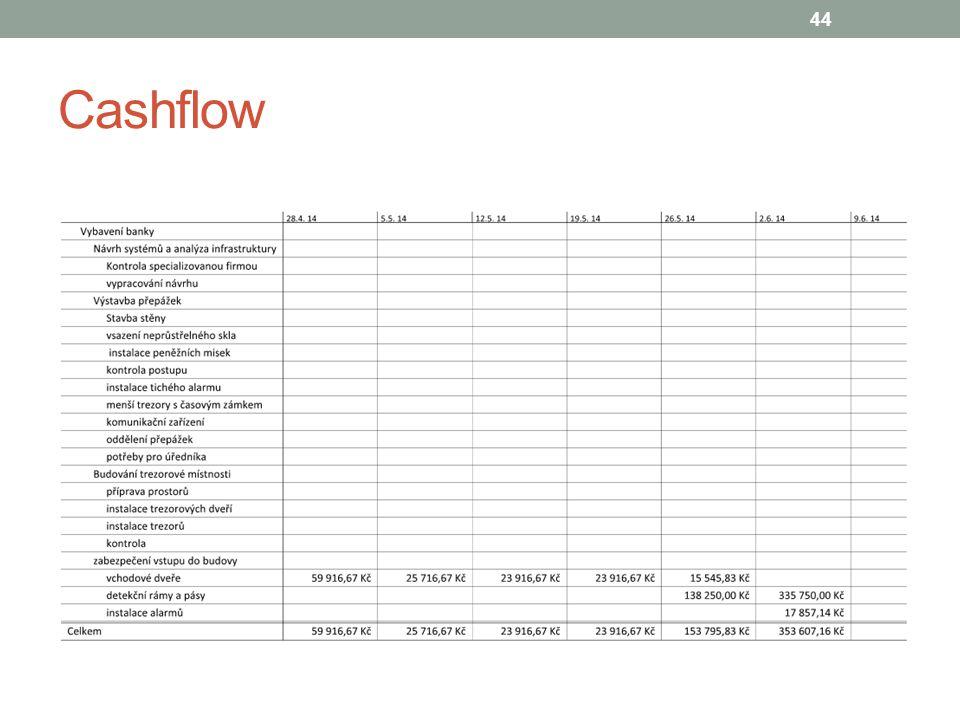 Cashflow 44