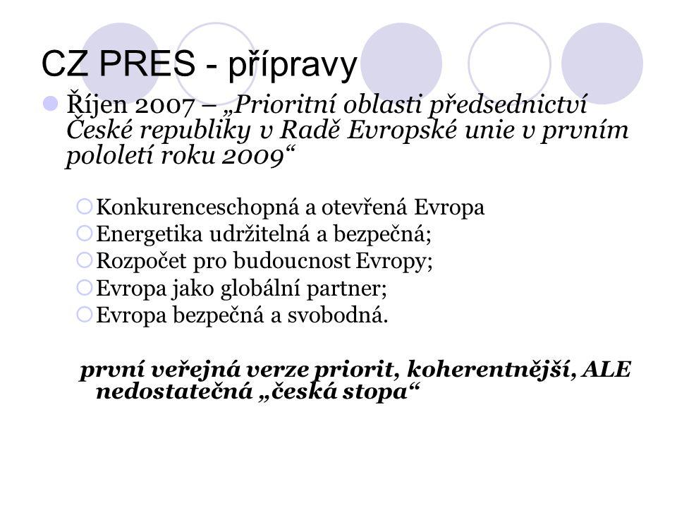 """CZ PRES - přípravy Říjen 2007 – """"Prioritní oblasti předsednictví České republiky v Radě Evropské unie v prvním pololetí roku 2009  Konkurenceschopná a otevřená Evropa  Energetika udržitelná a bezpečná;  Rozpočet pro budoucnost Evropy;  Evropa jako globální partner;  Evropa bezpečná a svobodná."""