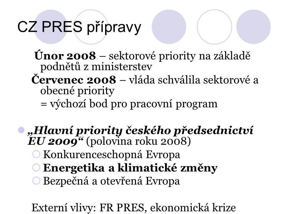 CZ PRES přípravy Únor 2008 – sektorové priority na základě podnětů z ministerstev Červenec 2008 – vláda schválila sektorové a obecné priority = výchoz