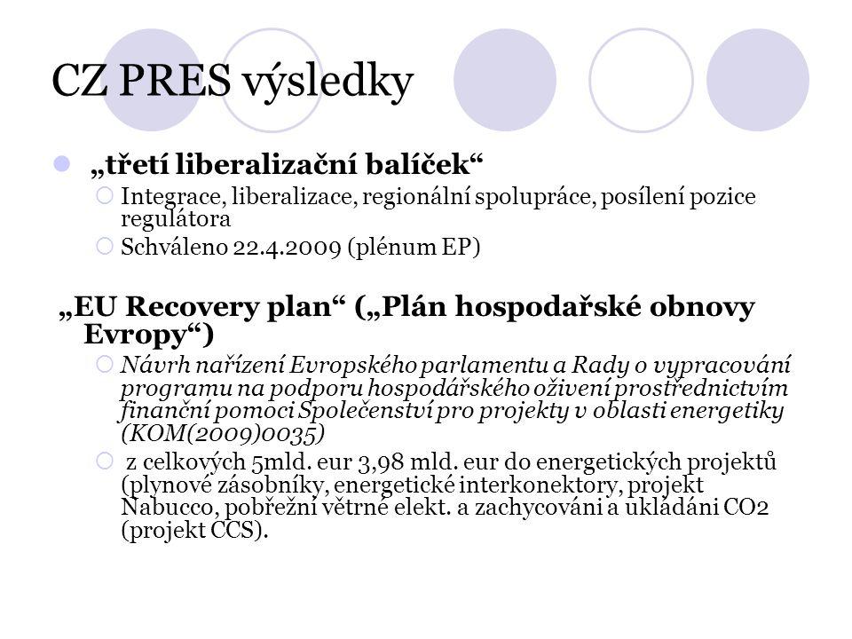 """CZ PRES výsledky """"třetí liberalizační balíček  Integrace, liberalizace, regionální spolupráce, posílení pozice regulátora  Schváleno 22.4.2009 (plénum EP) """"EU Recovery plan (""""Plán hospodařské obnovy Evropy )  Návrh nařízení Evropského parlamentu a Rady o vypracování programu na podporu hospodářského oživení prostřednictvím finanční pomoci Společenství pro projekty v oblasti energetiky (KOM(2009)0035)  z celkových 5mld."""