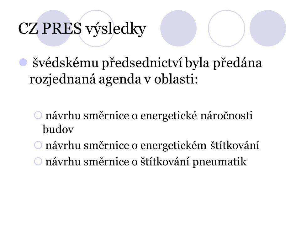 CZ PRES výsledky švédskému předsednictví byla předána rozjednaná agenda v oblasti:  návrhu směrnice o energetické náročnosti budov  návrhu směrnice o energetickém štítkování  návrhu směrnice o štítkování pneumatik