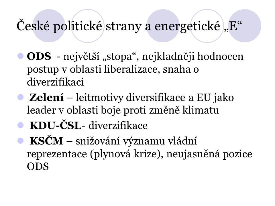 """České politické strany a energetické """"E"""" ODS - největší """"stopa"""", nejkladněji hodnocen postup v oblasti liberalizace, snaha o diverzifikaci Zelení – le"""