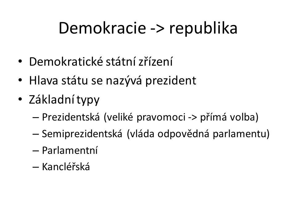 Demokracie -> republika Demokratické státní zřízení Hlava státu se nazývá prezident Základní typy – Prezidentská (veliké pravomoci -> přímá volba) – Semiprezidentská (vláda odpovědná parlamentu) – Parlamentní – Kancléřská