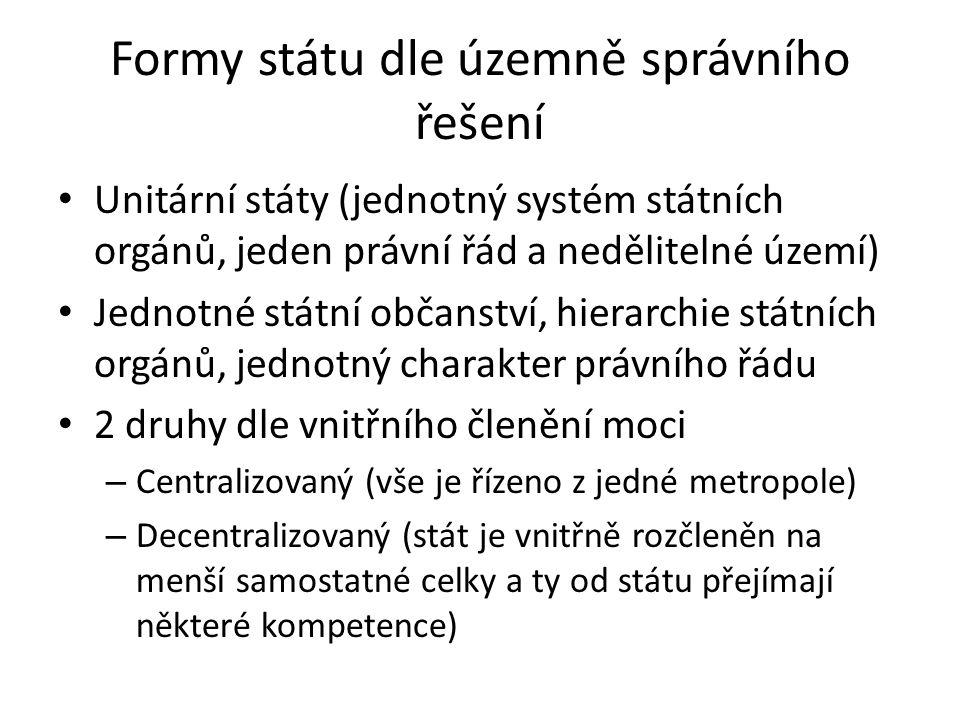Formy státu dle územně správního řešení Unitární státy (jednotný systém státních orgánů, jeden právní řád a nedělitelné území) Jednotné státní občanst