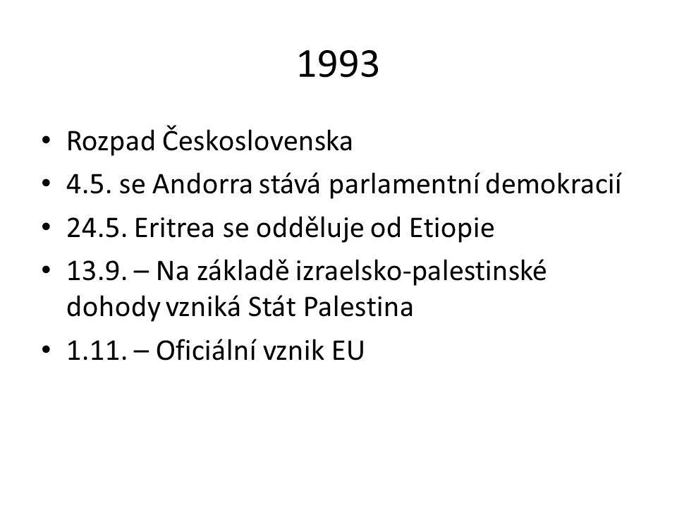 1993 Rozpad Československa 4.5. se Andorra stává parlamentní demokracií 24.5. Eritrea se odděluje od Etiopie 13.9. – Na základě izraelsko-palestinské