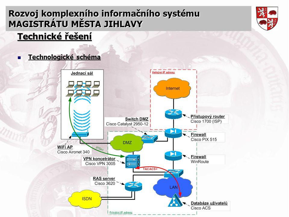 Rozvoj komplexního informačního systému MAGISTRÁTU MĚSTA JIHLAVY Technické řešení Technologické schéma