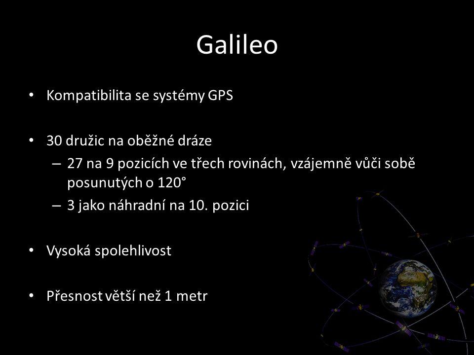 Galileo Kompatibilita se systémy GPS 30 družic na oběžné dráze – 27 na 9 pozicích ve třech rovinách, vzájemně vůči sobě posunutých o 120° – 3 jako náh