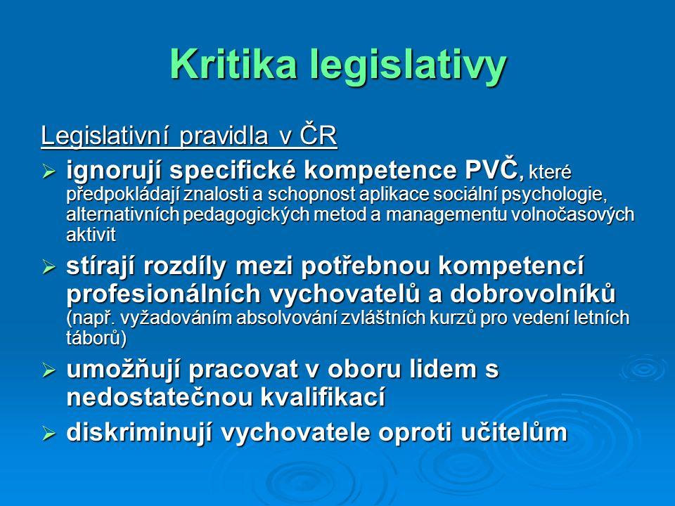 Kritika legislativy Legislativní pravidla v ČR  ignorují specifické kompetence PVČ, které předpokládají znalosti a schopnost aplikace sociální psycho