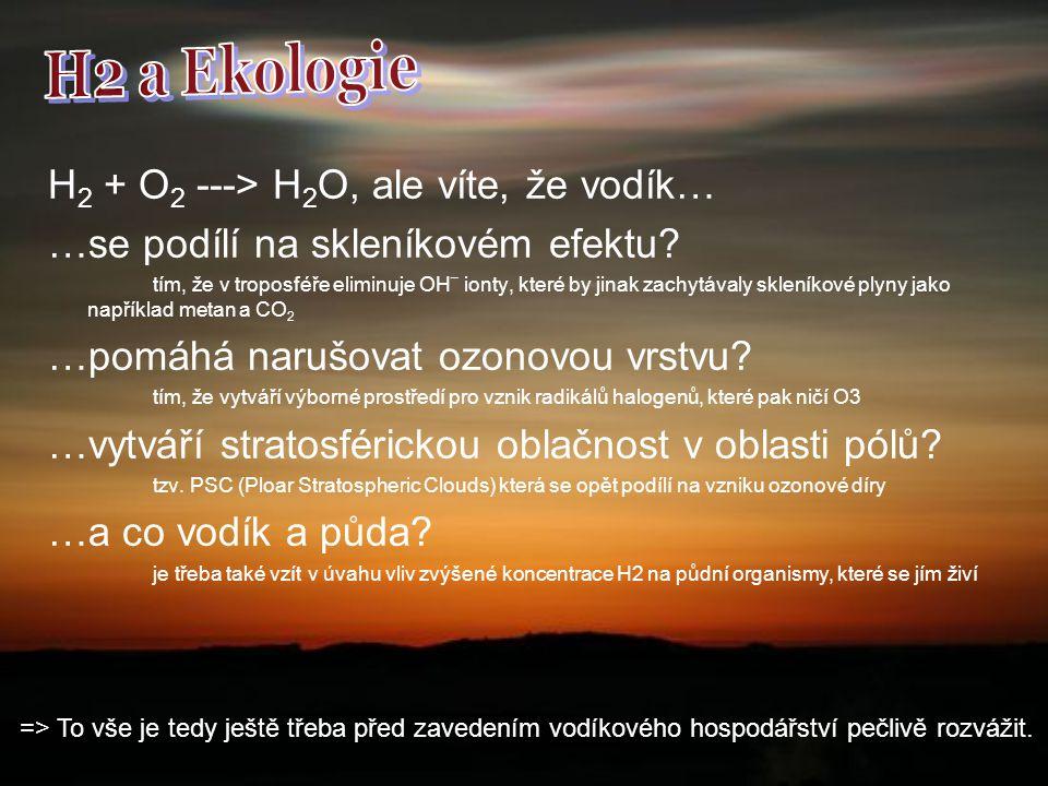 H 2 + O 2 ---> H 2 O, ale víte, že vodík… …se podílí na skleníkovém efektu? tím, že v troposféře eliminuje OH _ ionty, které by jinak zachytávaly skle