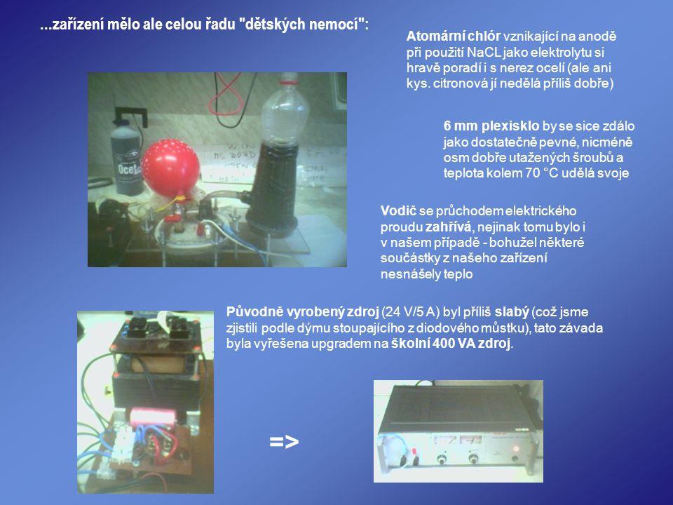 Metalo-organická struktura absorbující vodík Zkapalňování a stlačování na cca 70 MPa Karbonové nanotrubičky Vazba na kovy - hydridy Amoniové tablety