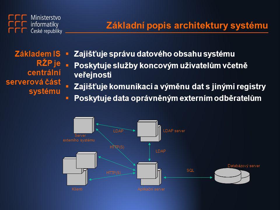 Základní popis architektury systému  Zajišťuje správu datového obsahu systému  Poskytuje služby koncovým uživatelům včetně veřejnosti  Zajišťuje komunikaci a výměnu dat s jinými registry  Poskytuje data oprávněným externím odběratelům Základem IS RŽP je centrální serverová část systému LDAP server Databázový server Aplikační serverKlienti SQL HTTP(S) LDAP Server externího systému HTTP(S) LDAP