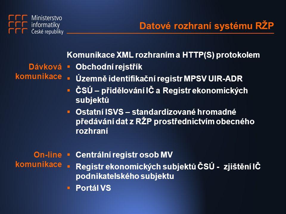 Datové rozhraní systému RŽP Komunikace XML rozhraním a HTTP(S) protokolem  Obchodní rejstřík  Územně identifikační registr MPSV UIR-ADR  ČSÚ – přidělování IČ a Registr ekonomických subjektů  Ostatní ISVS – standardizované hromadné předávání dat z RŽP prostřednictvím obecného rozhraní  Centrální registr osob MV  Registr ekonomických subjektů ČSÚ - zjištění IČ podnikatelského subjektu  Portál VS Dávková komunikace On-line komunikace