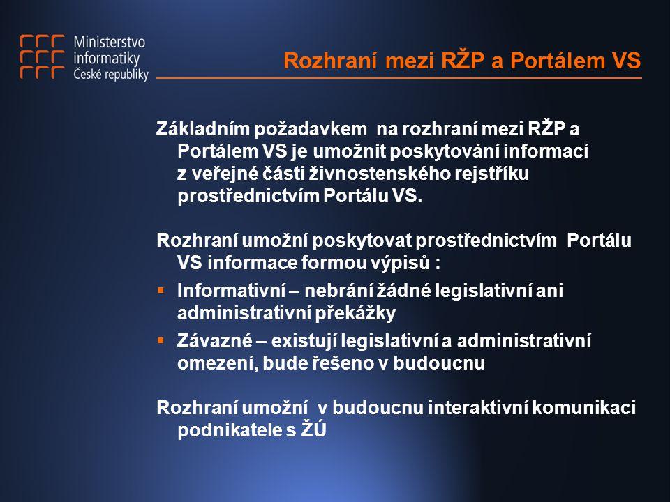 Rozhraní mezi RŽP a Portálem VS Základním požadavkem na rozhraní mezi RŽP a Portálem VS je umožnit poskytování informací z veřejné části živnostenského rejstříku prostřednictvím Portálu VS.