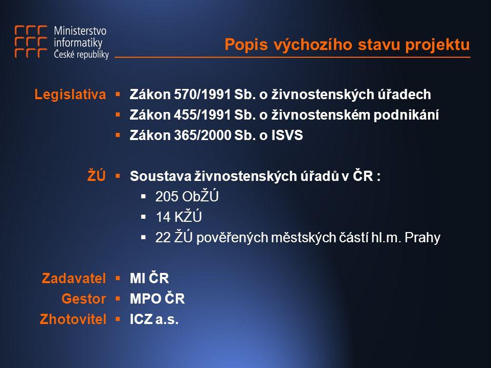 Popis výchozího stavu projektu  Zákon 570/1991 Sb.