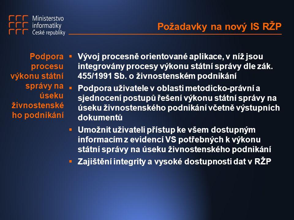 Požadavky na nový IS RŽP  Vývoj procesně orientované aplikace, v níž jsou integrovány procesy výkonu státní správy dle zák.
