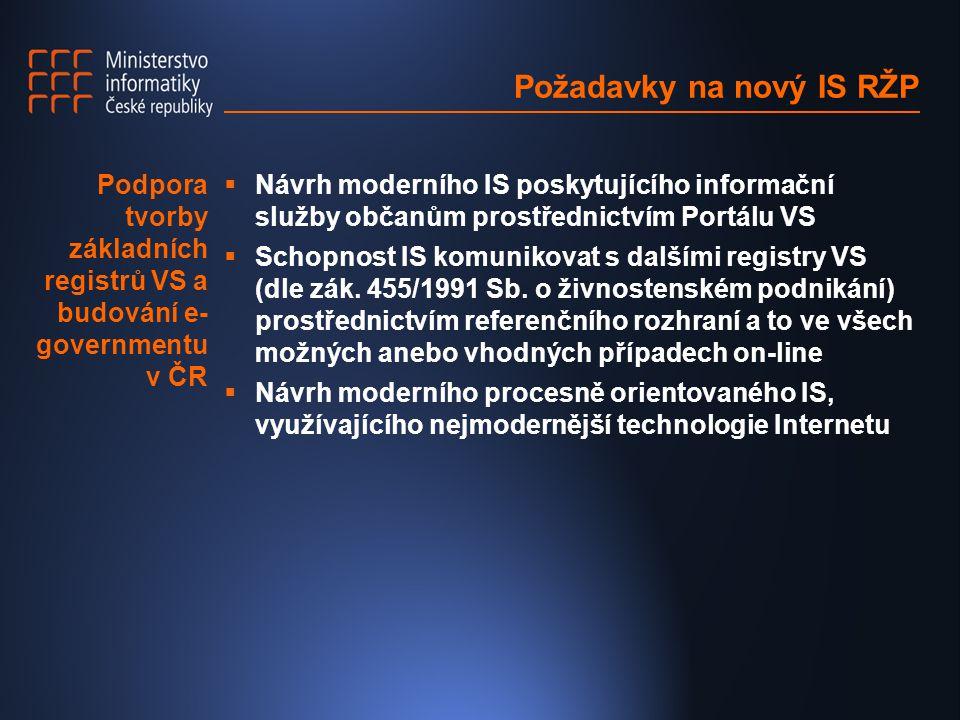 Požadavky na nový IS RŽP  Návrh moderního IS poskytujícího informační služby občanům prostřednictvím Portálu VS  Schopnost IS komunikovat s dalšími registry VS (dle zák.