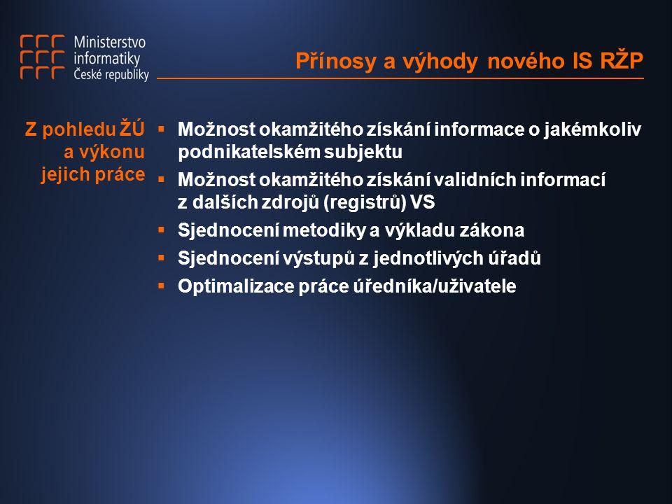 Přínosy a výhody nového IS RŽP  Možnost okamžitého získání informace o jakémkoliv podnikatelském subjektu  Možnost okamžitého získání validních informací z dalších zdrojů (registrů) VS  Sjednocení metodiky a výkladu zákona  Sjednocení výstupů z jednotlivých úřadů  Optimalizace práce úředníka/uživatele Z pohledu ŽÚ a výkonu jejich práce