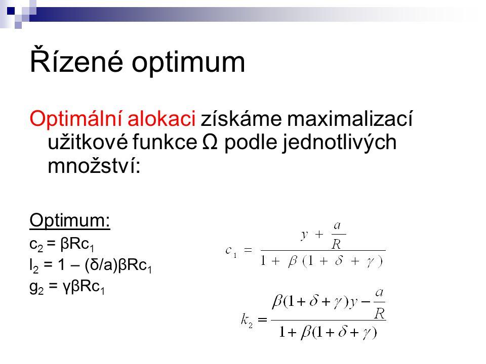 Numerická simulace modelu Model: (1) c 1 + k 2 = y (2) c 2 + g 2 = al 2 + Rk 2 (3) Ω = ln c 1 + β[ln c 2 + δ (ln (1 - l 2 ) + γ ln g 2 ] Předpoklady: y=10 a=1 R=1 β=0,9 δ=0,1 γ=0,8 Řízené optimum: c 1 =4,06; c 2 =3,65; l 2 =0,635; g 2 =2,92; k 2 =5,94; Ω max =3,24 c 1 + k 2 = y c 2 + g 2 = al 2 + Rk 2 4,06 + 5,94 = 10 3,65 + 2,92 = 0,635 + 5,94