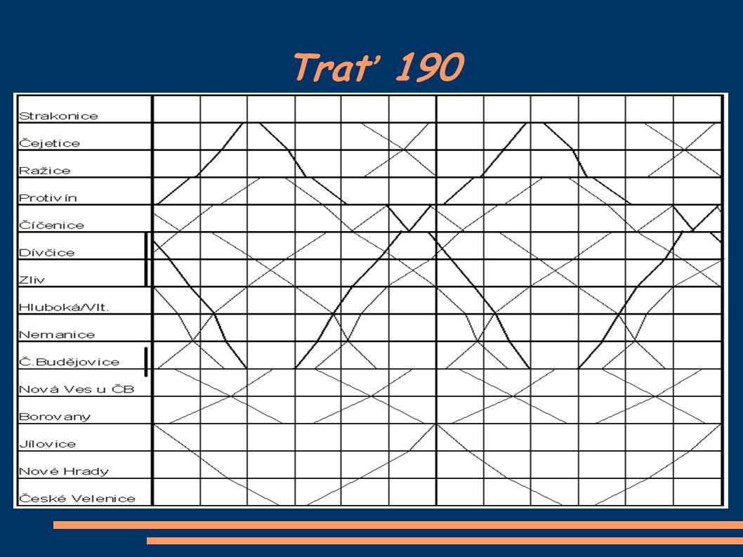 Trať 190