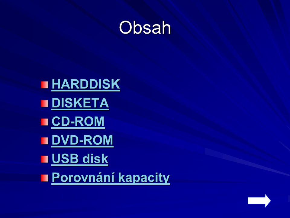 Obsah HARDDISK DISKETA CD-ROM DVD-ROM USB disk USB disk Porovnání kapacity Porovnání kapacity