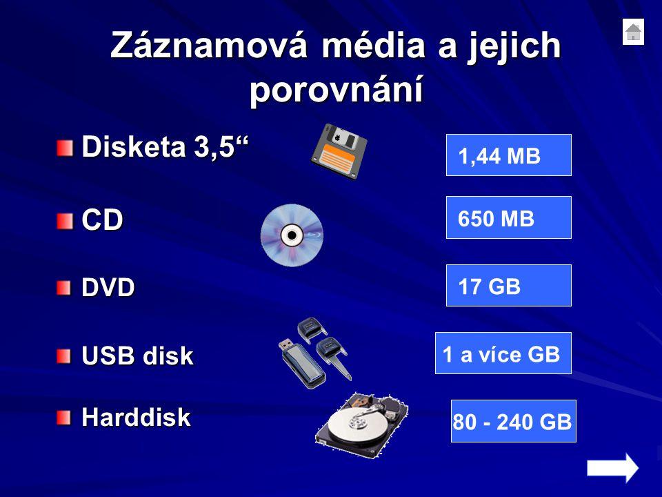 "Záznamová média a jejich porovnání Disketa 3,5"" CDDVD USB disk Harddisk 1,44 MB 650 MB17 GB 80 - 240 GB 1 a více GB"