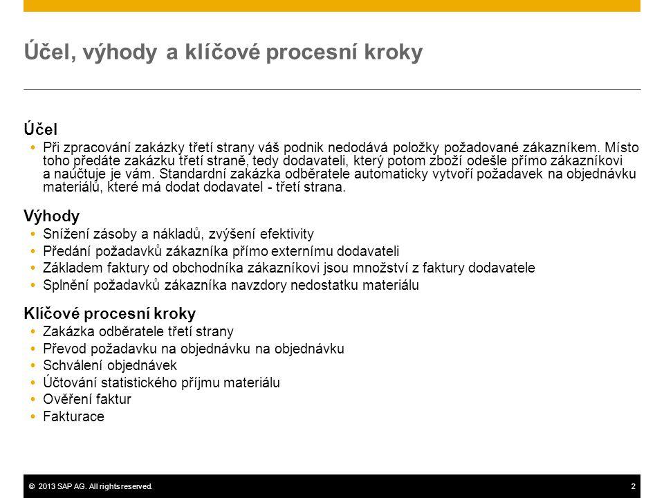©2013 SAP AG. All rights reserved.2 Účel, výhody a klíčové procesní kroky Účel  Při zpracování zakázky třetí strany váš podnik nedodává položky požad